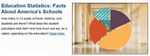 Education Statistics: Facts About America's Schools