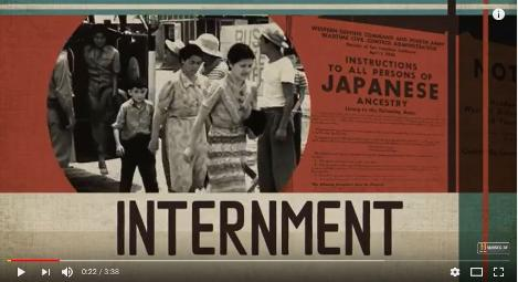 Japanese-American Internment During WWII