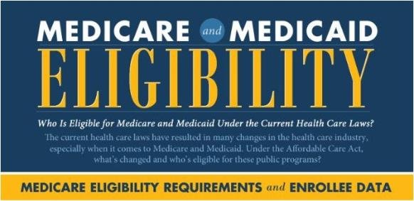 Medicare and Medicaid Eligibility