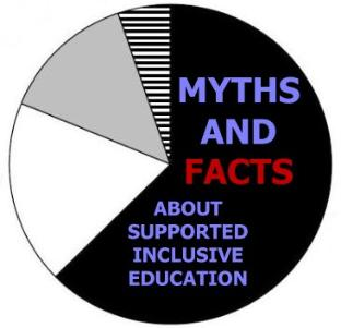 Myths and Facts About Supported Inclusive Education